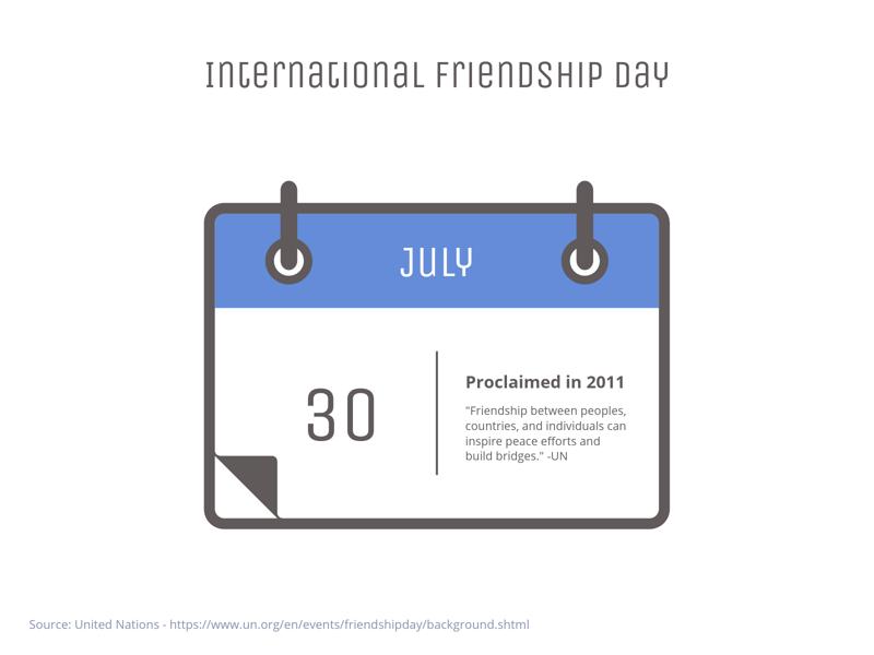 International Friendship Day (Calendar Chart example) — Vizzlo