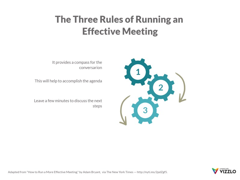 Gearwheels Chart example: The Three Rules of Running an  Effective Meeting