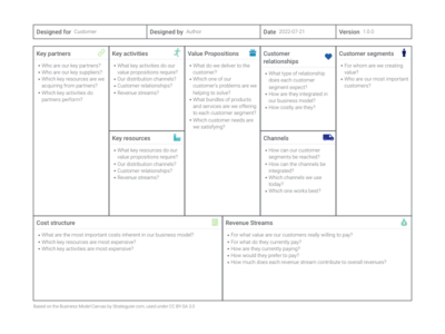 BCG Matrix alternative: Business Model Canvas