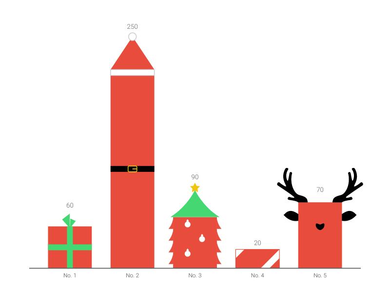 Online Christmas bar chart Maker: Create Beautiful Business ...