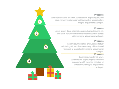 Pyramid Chart alternative: Christmas Tree Chart