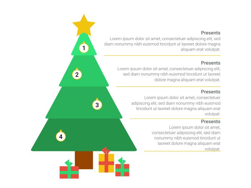 christmas tree chart maker 100 stunning chart types vizzlo