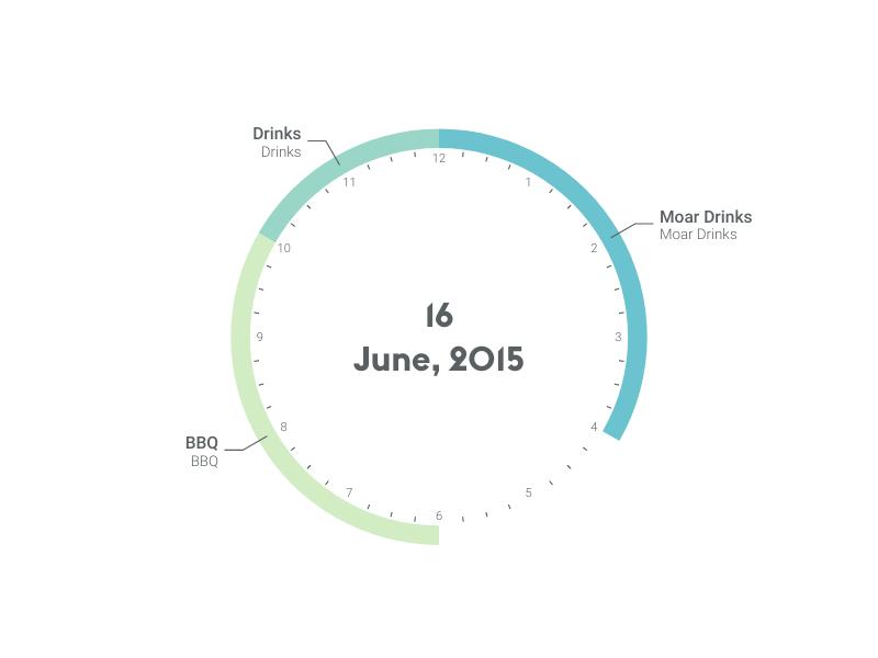 circular agenda maker 100 stunning chart types vizzlo