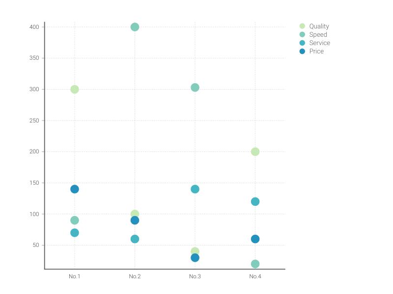 vizzlo  u2013 dot plot chart