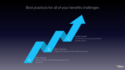 best-practices-for-all-of-your-benefits-challenges