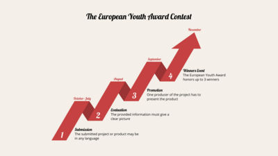 the-european-youth-award-contest