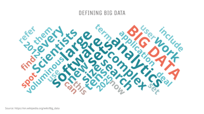 Word Cloud example: Defining Big Data