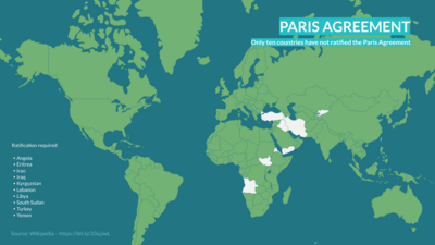 World Map example: Paris Agreement