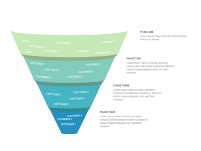 Pyramid Chart alternative: Vertical Funnel