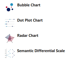 Better chart icons for PowerPoint